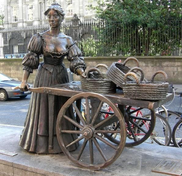 Molly Malone Statue, Suffolk Street